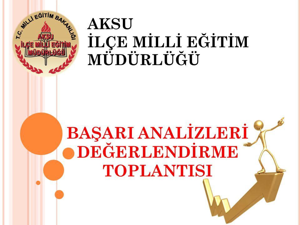 TOPLANTI GÜNDEM MADDELERİ 1.Açılış ve Yoklama 2. Saygı Duruşu ve İstiklal Marşı 3.