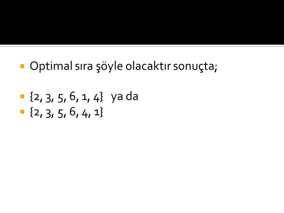  Optimal sıra şöyle olacaktır sonuçta;  {2, 3, 5, 6, 1, 4} ya da  {2, 3, 5, 6, 4, 1}