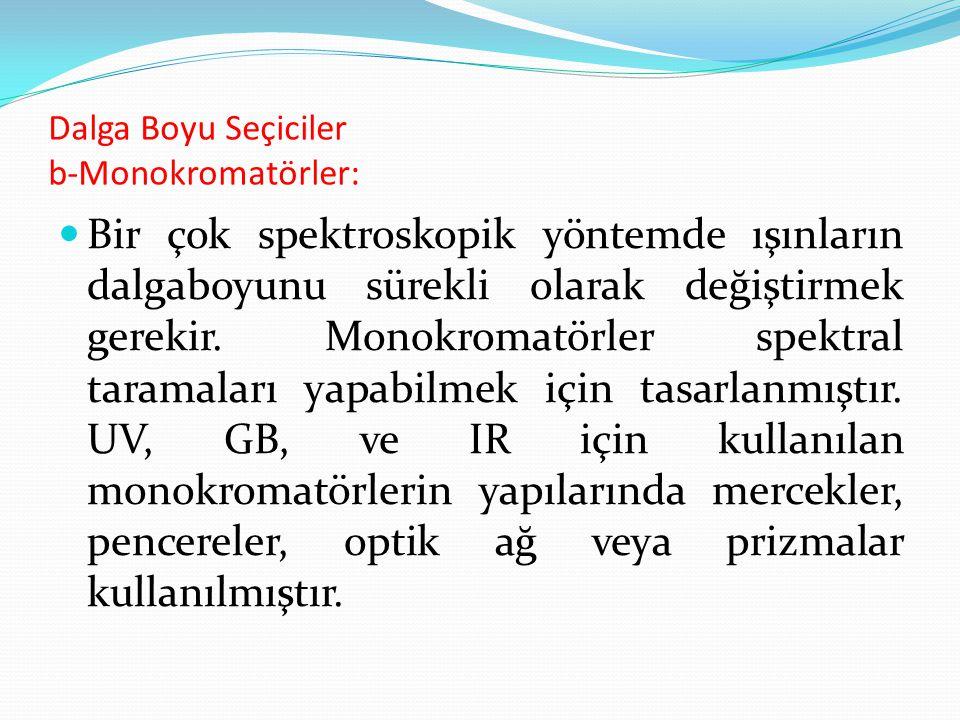 Dalga Boyu Seçiciler b-Monokromatörler: Bir çok spektroskopik yöntemde ışınların dalgaboyunu sürekli olarak değiştirmek gerekir. Monokromatörler spekt