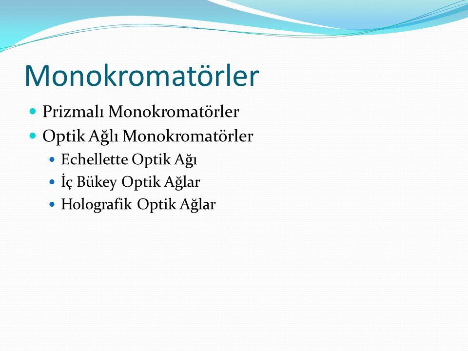 Monokromatörler Prizmalı Monokromatörler Optik Ağlı Monokromatörler Echellette Optik Ağı İç Bükey Optik Ağlar Holografik Optik Ağlar