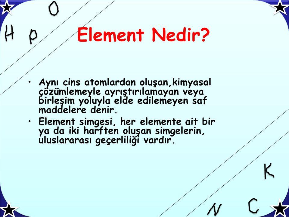 Elementlerin Adlandırılması Elementler keşfedildiklerinde onlara özelliklerini kısmen de olsa belirten bir ad koymaya özen gösterilmişlerdir.Örneğin, hidrojen elementine Latince su üreten ,anlamına gelen hydro-genes , adları verilmiştir.