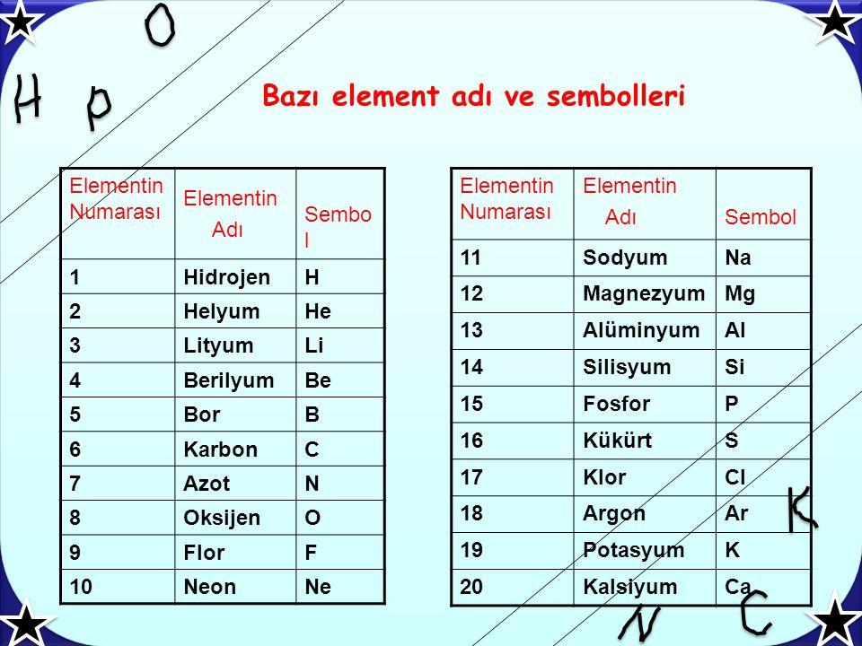 Bazı element adı ve sembolleri Elementin Numarası Elementin Adı Sembo l 1HidrojenH 2HelyumHe 3LityumLi 4BerilyumBe 5BorB 6KarbonC 7AzotN 8OksijenO 9Fl