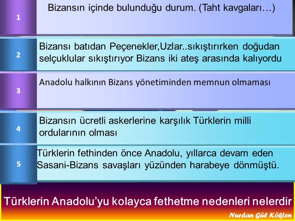 Türklerin Anadolu'yu kolayca fethetme nedenleri nelerdir 1 Bizansın içinde bulunduğu durum. (Taht kavgaları…) 2 Bizansı batıdan Peçenekler,Uzlar..sıkı