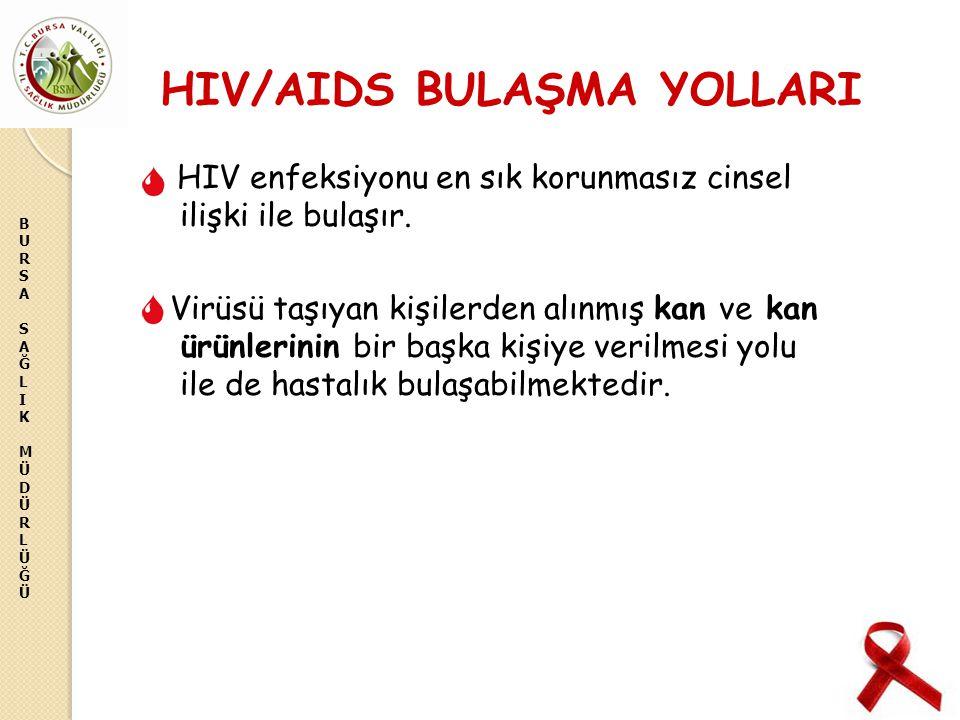 BURSASAĞLIKMÜDÜRLÜĞÜBURSASAĞLIKMÜDÜRLÜĞÜ HIV/AIDS BULAŞMA YOLLARI HIV enfeksiyonu en sık korunmasız cinsel ilişki ile bulaşır. Virüsü taşıyan kişilerd