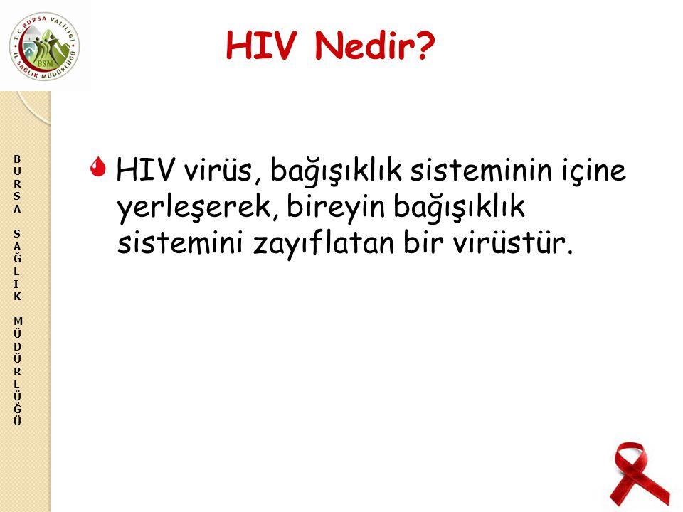 BURSASAĞLIKMÜDÜRLÜĞÜBURSASAĞLIKMÜDÜRLÜĞÜ HIV Nedir? HIV virüs, bağışıklık sisteminin içine yerleşerek, bireyin bağışıklık sistemini zayıflatan bir vir