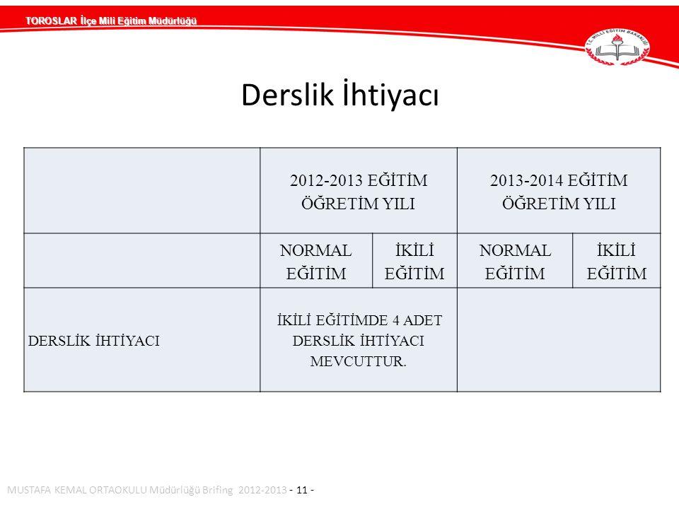 TOROSLAR İlçe Mili Eğitim Müdürlüğü MUSTAFA KEMAL ORTAOKULU Müdürlüğü Brifing 2012-2013 - 11 - 2012-2013 EĞİTİM ÖĞRETİM YILI 2013-2014 EĞİTİM ÖĞRETİM YILI NORMAL EĞİTİM İKİLİ EĞİTİM NORMAL EĞİTİM İKİLİ EĞİTİM DERSLİK İHTİYACI İKİLİ EĞİTİMDE 4 ADET DERSLİK İHTİYACI MEVCUTTUR.