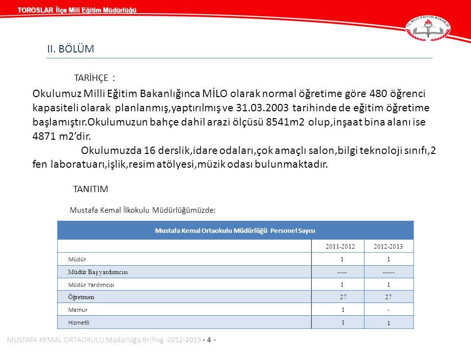 TOROSLAR İlçe Mili Eğitim Müdürlüğü Mustafa Kemal İlkokulu Müdürlüğümüzde: Mustafa Kemal Ortaokulu Müdürlüğü Personel Sayısı 2011-20122012-2013 Müdür 11 Müdür Baş yardımcısı ----------- Müdür Yardımcısı 11 Öğretmen 27 Memur 1 - Hizmetli 1 1 MUSTAFA KEMAL ORTAOKULU Müdürlüğü Brifing 2012-2013 - 4 - II.