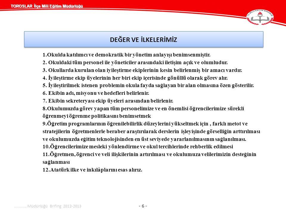TOROSLAR İlçe Mili Eğitim Müdürlüğü DEĞER VE İLKELERİMİZ........... Müdürlüğü Brifing 2012-2013 - 6 - 1.Okulda katılımcı ve demokratik bir yönetim anl