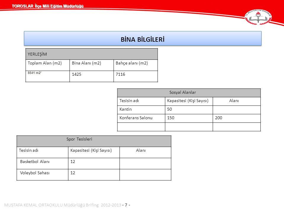 TOROSLAR İlçe Mili Eğitim Müdürlüğü TOROSLAR İlçe Mili Eğitim Müdürlüğü BİNA BİLGİLERİ MUSTAFA KEMAL ORTAOKULU Müdürlüğü Brifing 2012-2013 - 7 - YERLE