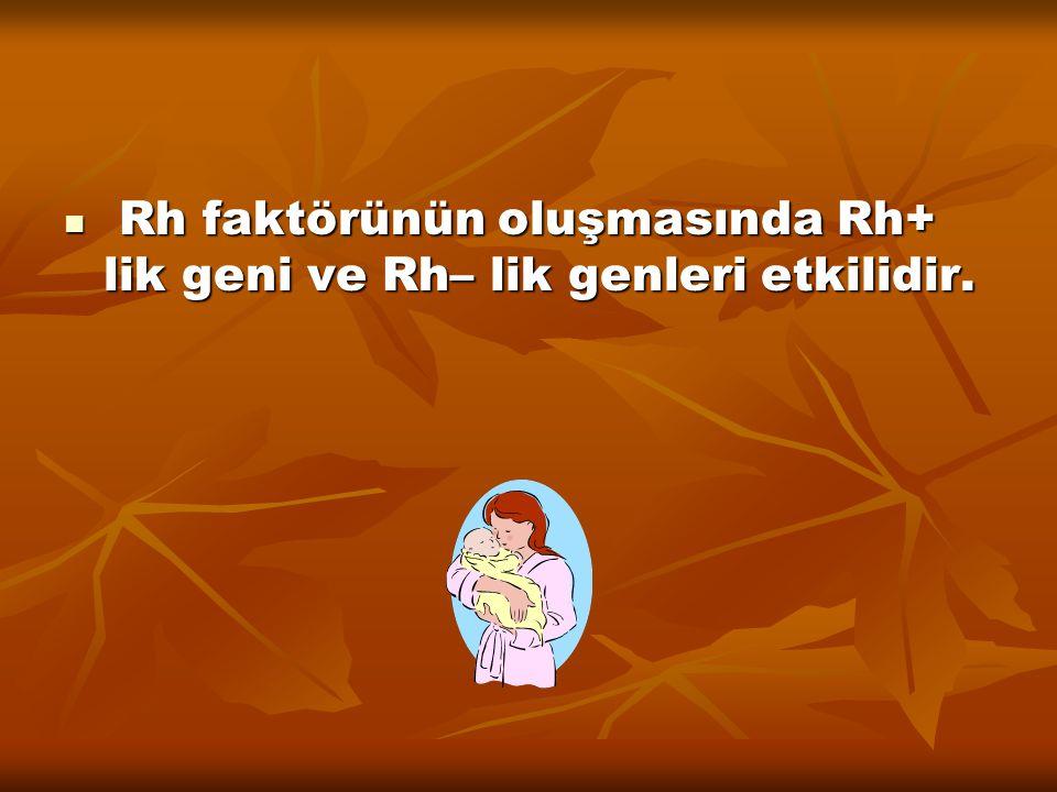 Rh faktörü varsa (+),yoksa (-) dir.Rh faktörü varsa (+),yoksa (-) dir.