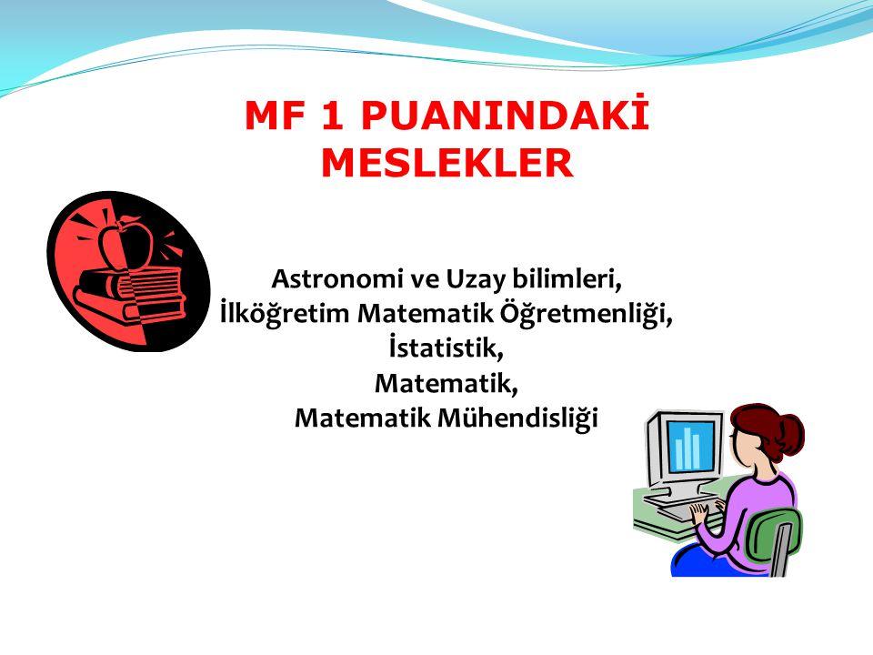 MF 1 PUANINDAKİ MESLEKLER Astronomi ve Uzay bilimleri, İlköğretim Matematik Öğretmenliği, İstatistik, Matematik, Matematik Mühendisliği