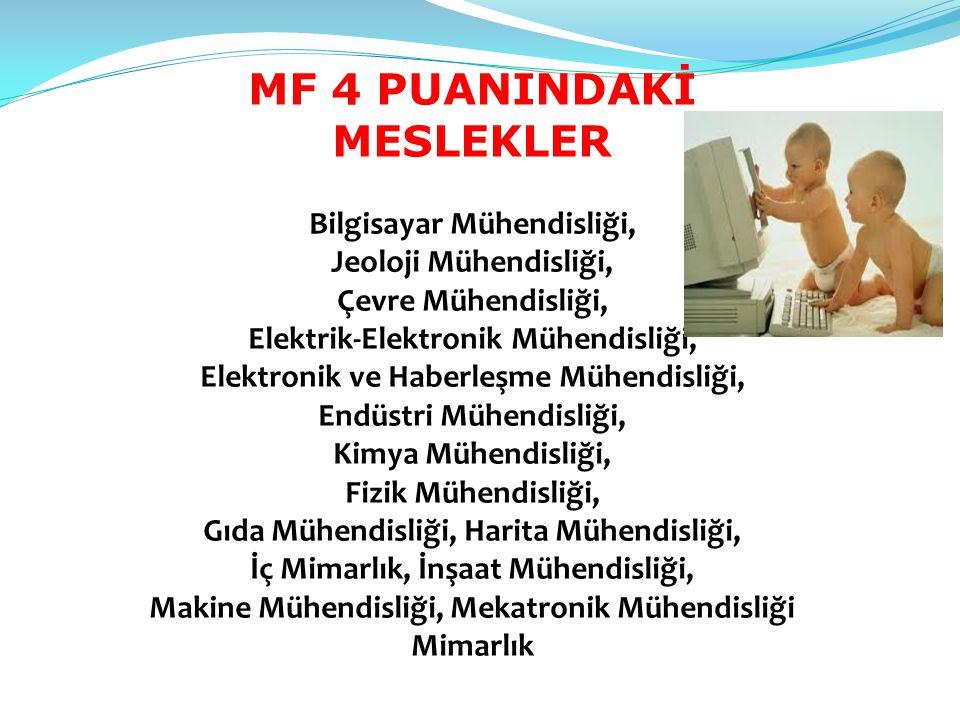 MF 4 PUANINDAKİ MESLEKLER Bilgisayar Mühendisliği, Jeoloji Mühendisliği, Çevre Mühendisliği, Elektrik-Elektronik Mühendisliği, Elektronik ve Haberleşm