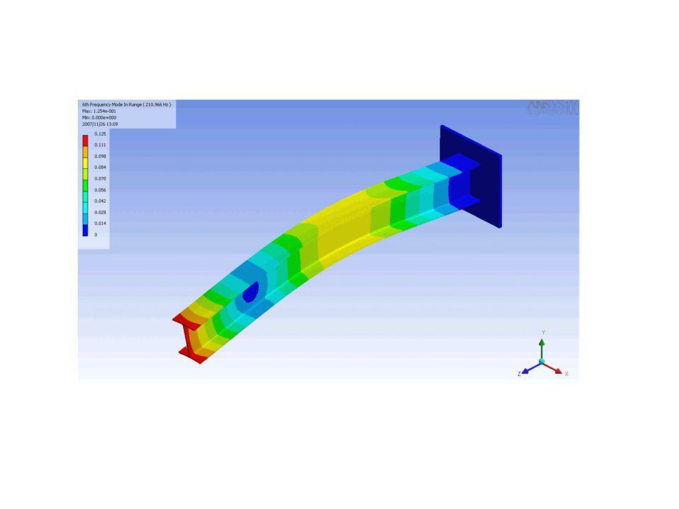 REVERSE ENGINEERING ( Tersine Mühendislik) Var olan fiziksel modellerden yararlanarak sanal ortamda 3D modellerini oluşturmak.