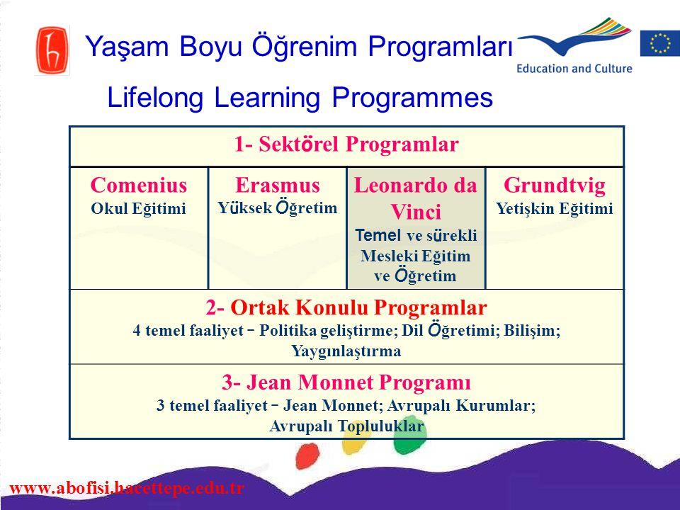 www.abofisi.hacettepe.edu.tr Yaşam Boyu Öğrenim Programları Lifelong Learning Programmes 1- Sekt ö rel Programlar Comenius Okul Eğitimi Erasmus Y ü ks