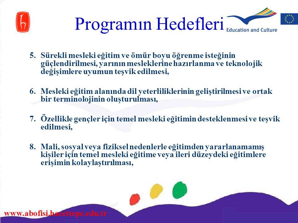 www.abofisi.hacettepe.edu.tr 5.Sürekli mesleki eğitim ve ömür boyu öğrenme isteğinin güçlendirilmesi, yarının mesleklerine hazırlanma ve teknolojik de