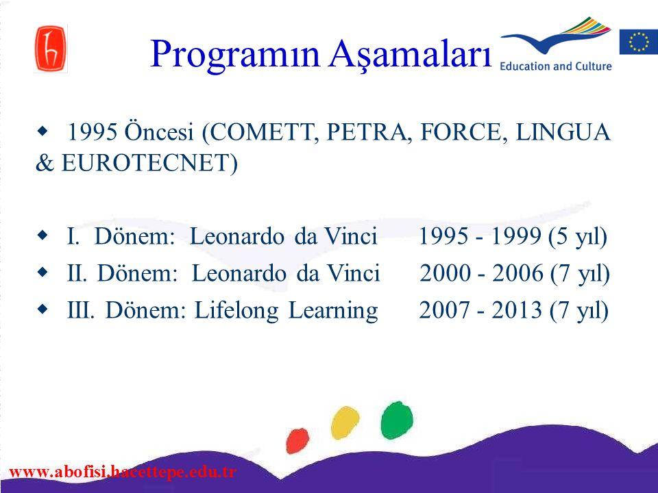 www.abofisi.hacettepe.edu.tr Programın Aşamaları  1995 Öncesi (COMETT, PETRA, FORCE, LINGUA & EUROTECNET)  I. Dönem: Leonardo da Vinci 1995 - 1999 (