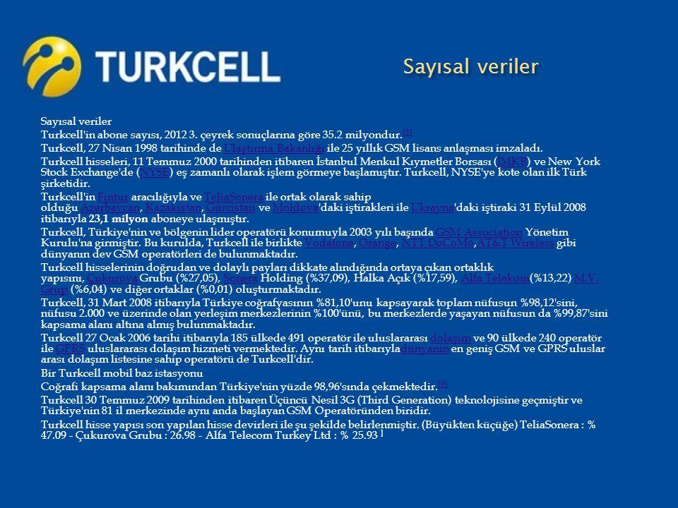 Sayısal veriler Sayısal veriler Sayısal veriler Turkcell'in abone sayısı, 2012 3. çeyrek sonuçlarına göre 35.2 milyondur. [8] [8] Turkcell, 27 Nisan 1