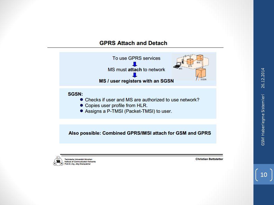26.12.2014 GSM Haberleşme Sistemleri 10