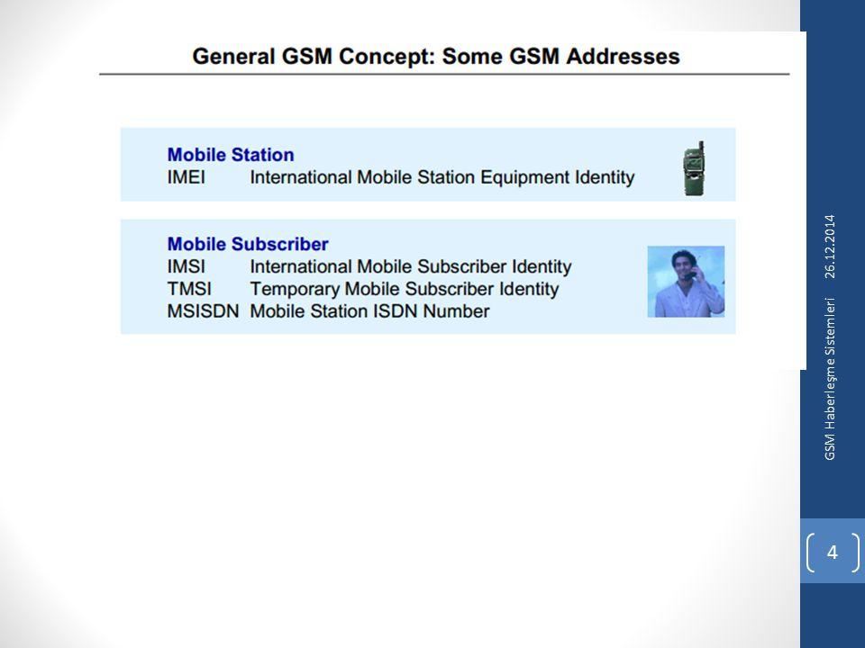 26.12.2014 GSM Haberleşme Sistemleri 4