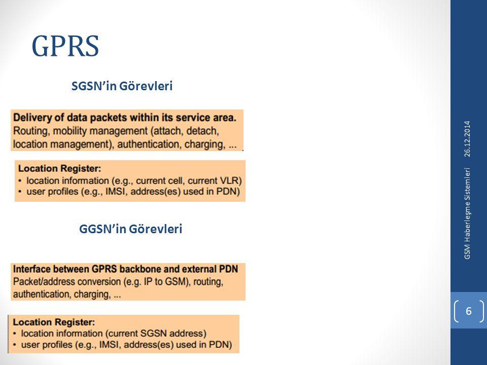 GPRS SGSN'in Görevleri GGSN'in Görevleri 26.12.2014 GSM Haberleşme Sistemleri 6