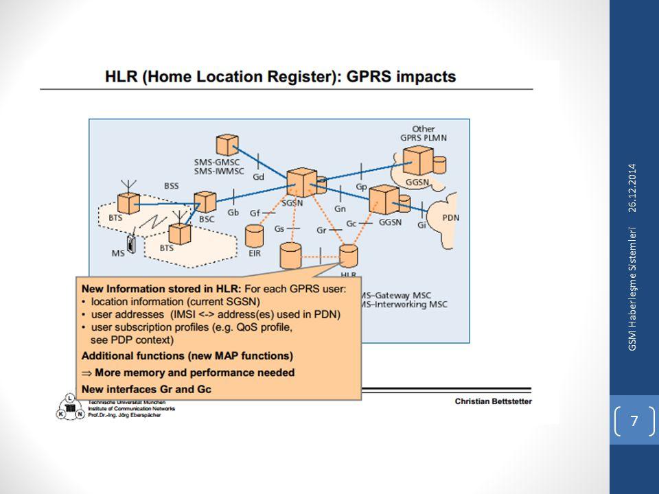 26.12.2014 GSM Haberleşme Sistemleri 7
