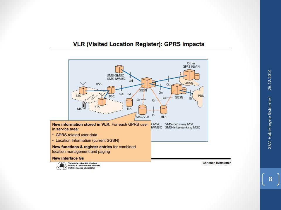 26.12.2014 GSM Haberleşme Sistemleri 8