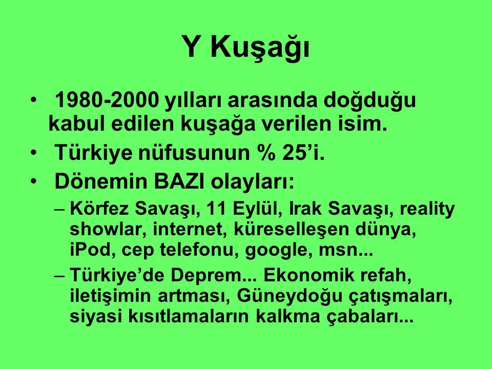 Y Kuşağı 1980-2000 yılları arasında doğduğu kabul edilen kuşağa verilen isim. Türkiye nüfusunun % 25'i. Dönemin BAZI olayları: –Körfez Savaşı, 11 Eylü