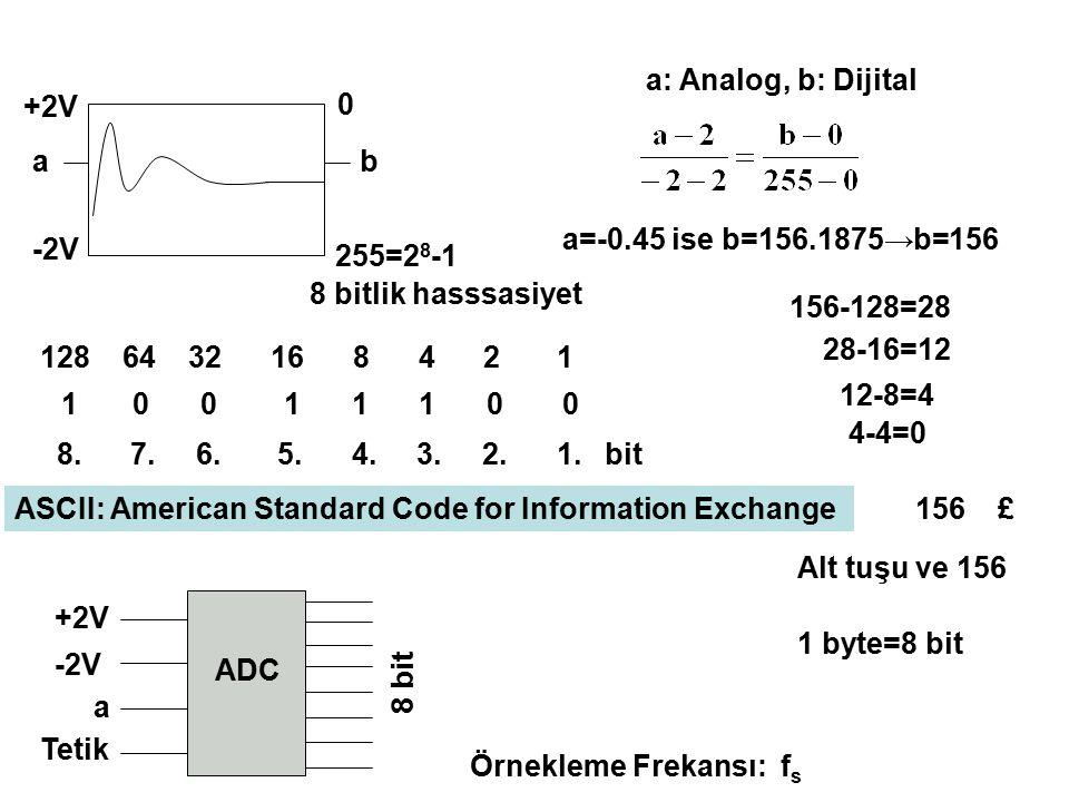 -2V +2V ab 0 255=2 8 -1 8 bitlik hasssasiyet a: Analog, b: Dijital a=-0.45 ise b=156.1875→b=156 128 64 32 16 8 4 2 1 10011100 156-128=28 28-16=12 12-8
