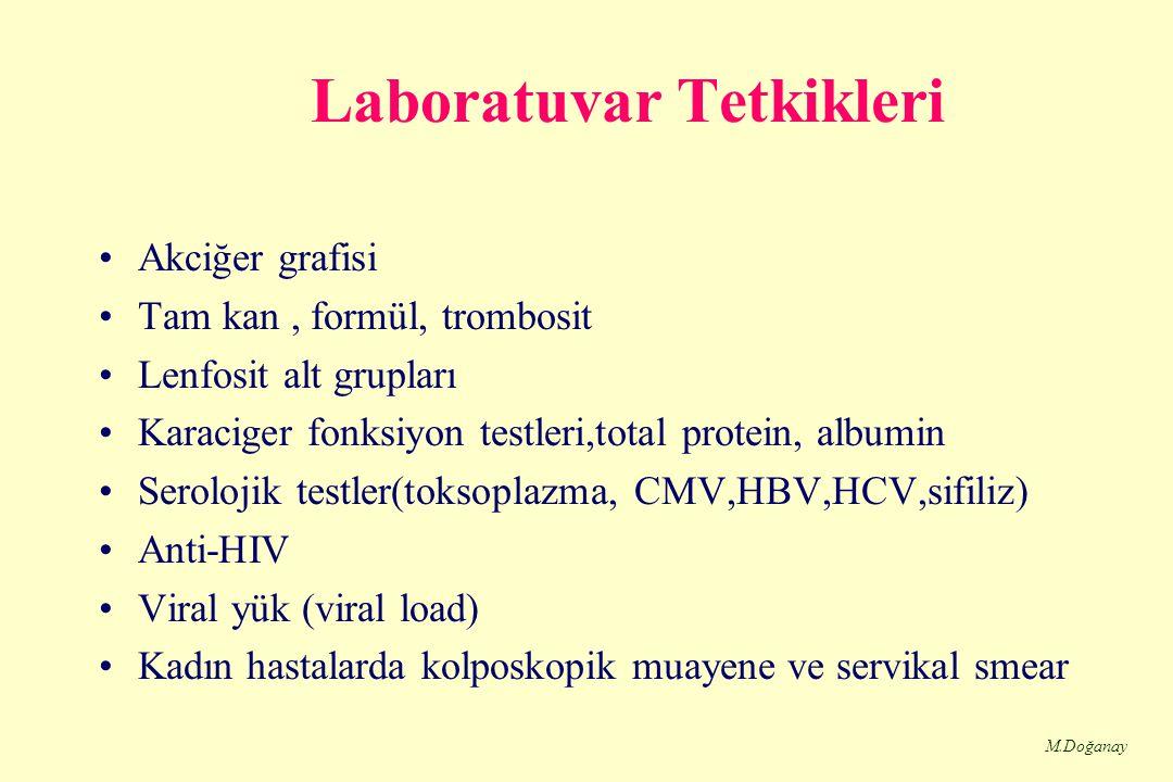 M.Doğanay Laboratuvar Tetkikleri Akciğer grafisi Tam kan, formül, trombosit Lenfosit alt grupları Karaciger fonksiyon testleri,total protein, albumin Serolojik testler(toksoplazma, CMV,HBV,HCV,sifiliz) Anti-HIV Viral yük (viral load) Kadın hastalarda kolposkopik muayene ve servikal smear