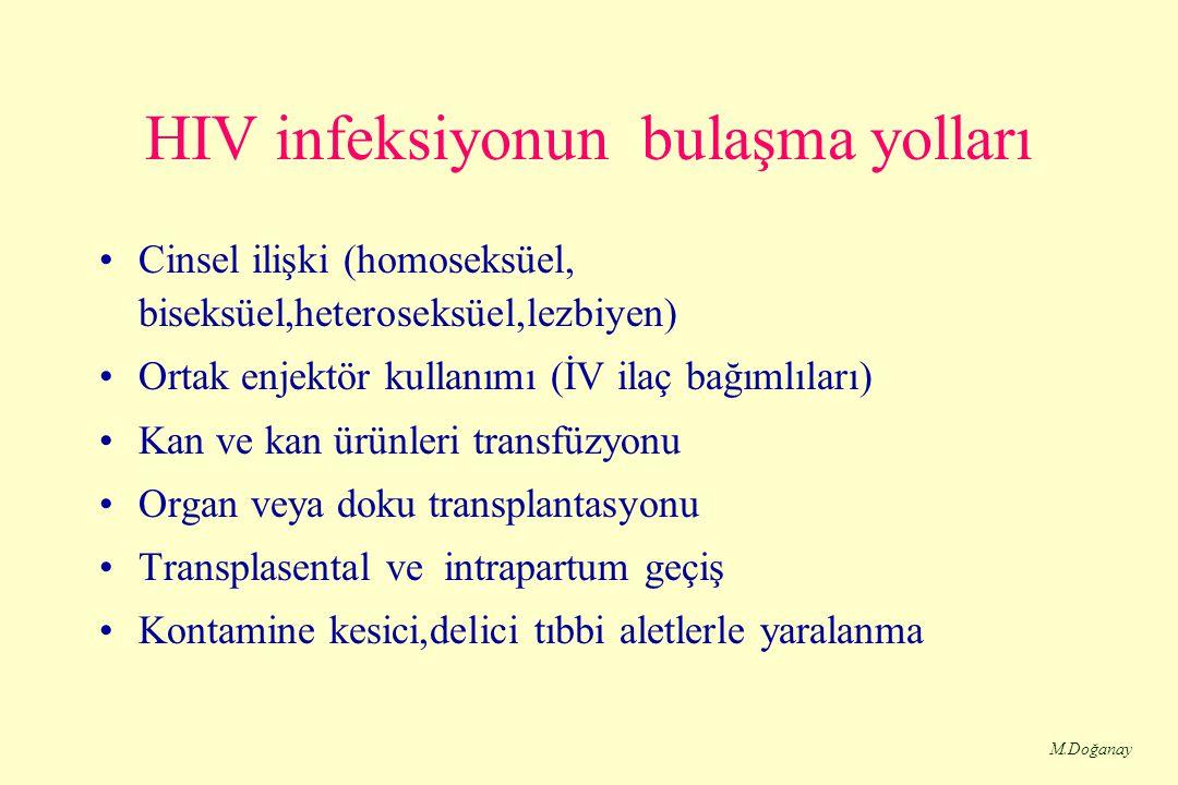 M.Doğanay HIV infeksiyonun bulaşma yolları Cinsel ilişki (homoseksüel, biseksüel,heteroseksüel,lezbiyen) Ortak enjektör kullanımı (İV ilaç bağımlıları) Kan ve kan ürünleri transfüzyonu Organ veya doku transplantasyonu Transplasental ve intrapartum geçiş Kontamine kesici,delici tıbbi aletlerle yaralanma