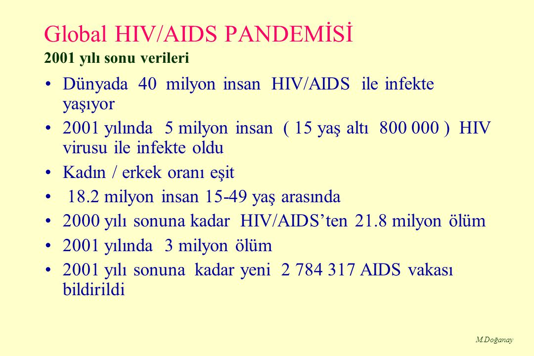 M.Doğanay Global HIV/AIDS PANDEMİSİ 2001 yılı sonu verileri Dünyada 40 milyon insan HIV/AIDS ile infekte yaşıyor 2001 yılında 5 milyon insan ( 15 yaş altı 800 000 ) HIV virusu ile infekte oldu Kadın / erkek oranı eşit 18.2 milyon insan 15-49 yaş arasında 2000 yılı sonuna kadar HIV/AIDS'ten 21.8 milyon ölüm 2001 yılında 3 milyon ölüm 2001 yılı sonuna kadar yeni 2 784 317 AIDS vakası bildirildi