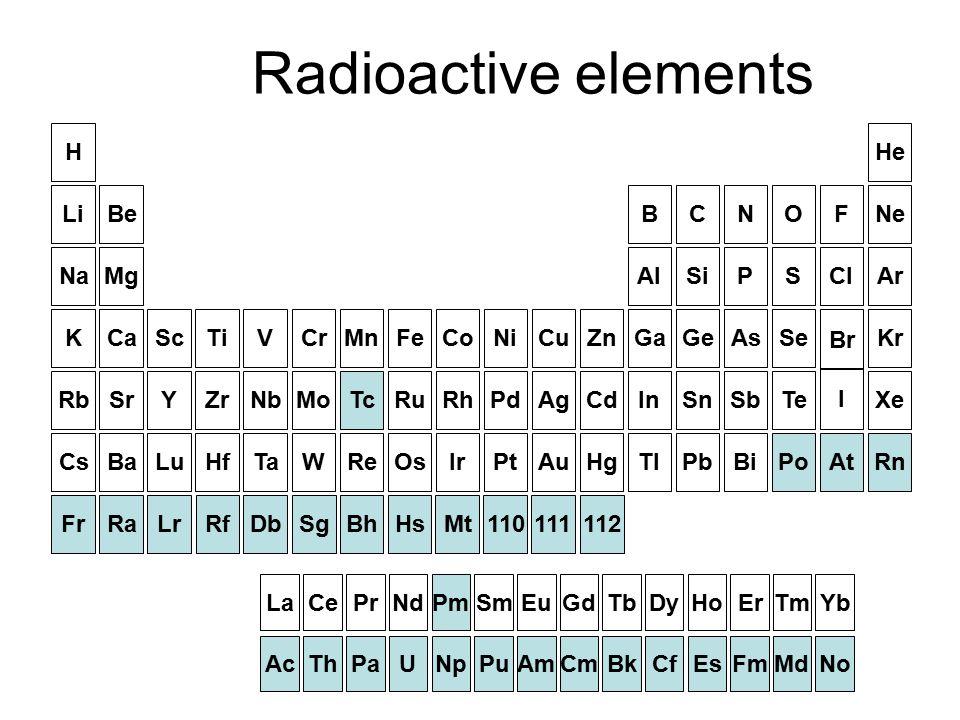Radioactive elements He Rn Xe I Kr Br Se ArClS NeFO P NC H Li Na Cs Rb K TlHgAuHfLuBa Fr PtIrOsReWTaPoBiPb Be Mg Sr Ca CdAgZrYPdRhRuTcMoNb LrRa ZnCuTiScNiCoFeMnCrV InSbSn GaGe Al At Te As Si B GdTbSmEuNd U PmCe Th Pr Pa YbLaErTmDyHo CmBkPuAmNpNoAcFmMdCfEs RfDbSgBhHsMt110111112