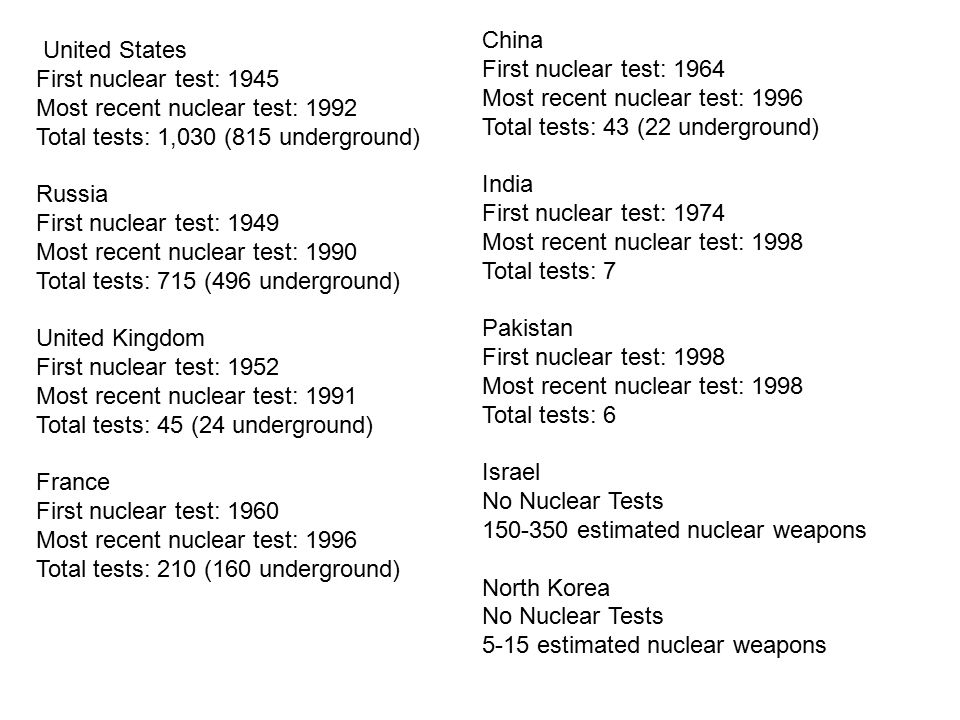 United States First nuclear test: 1945 Most recent nuclear test: 1992 Total tests: 1,030 (815 underground) Russia First nuclear test: 1949 Most recent nuclear test: 1990 Total tests: 715 (496 underground) United Kingdom First nuclear test: 1952 Most recent nuclear test: 1991 Total tests: 45 (24 underground) France First nuclear test: 1960 Most recent nuclear test: 1996 Total tests: 210 (160 underground) China First nuclear test: 1964 Most recent nuclear test: 1996 Total tests: 43 (22 underground) India First nuclear test: 1974 Most recent nuclear test: 1998 Total tests: 7 Pakistan First nuclear test: 1998 Most recent nuclear test: 1998 Total tests: 6 Israel No Nuclear Tests 150-350 estimated nuclear weapons North Korea No Nuclear Tests 5-15 estimated nuclear weapons