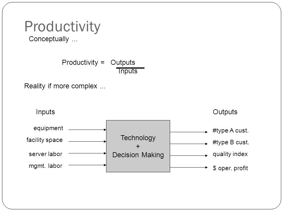 Productivity Conceptually...Productivity = Outputs Inputs Reality if more complex...