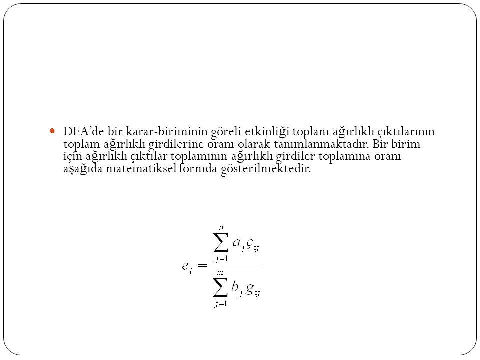 DEA'de bir karar-biriminin göreli etkinli ğ i toplam a ğ ırlıklı çıktılarının toplam a ğ ırlıklı girdilerine oranı olarak tanımlanmaktadır. Bir birim