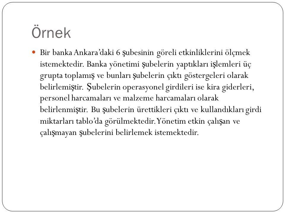 Örnek Bir banka Ankara'daki 6 ş ubesinin göreli etkinliklerini ölçmek istemektedir. Banka yönetimi ş ubelerin yaptıkları i ş lemleri üç grupta toplamı