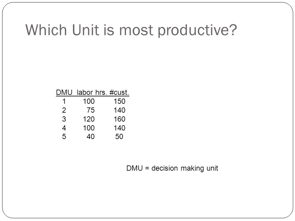 Which Unit is most productive.DMU = decision making unit DMU labor hrs.