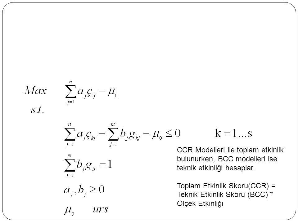 CCR Modelleri ile toplam etkinlik bulunurken, BCC modelleri ise teknik etkinliği hesaplar. Toplam Etkinlik Skoru(CCR) = Teknik Etkinlik Skoru (BCC) *