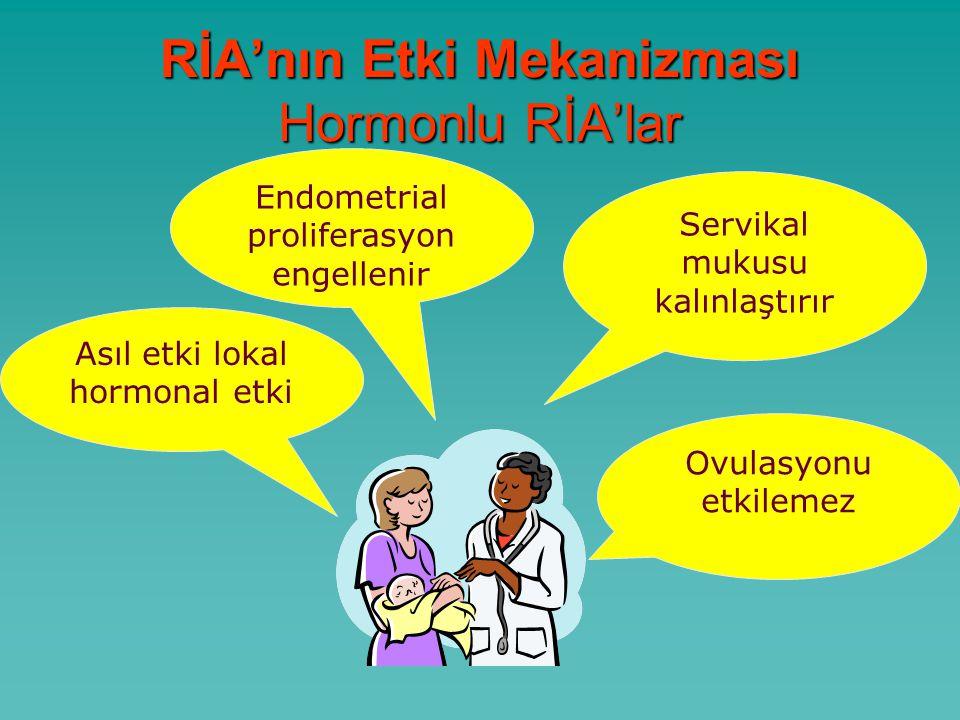 RİA'nın Etki Mekanizması Hormonlu RİA'lar Asıl etki lokal hormonal etki Endometrial proliferasyon engellenir Servikal mukusu kalınlaştırır Ovulasyonu etkilemez