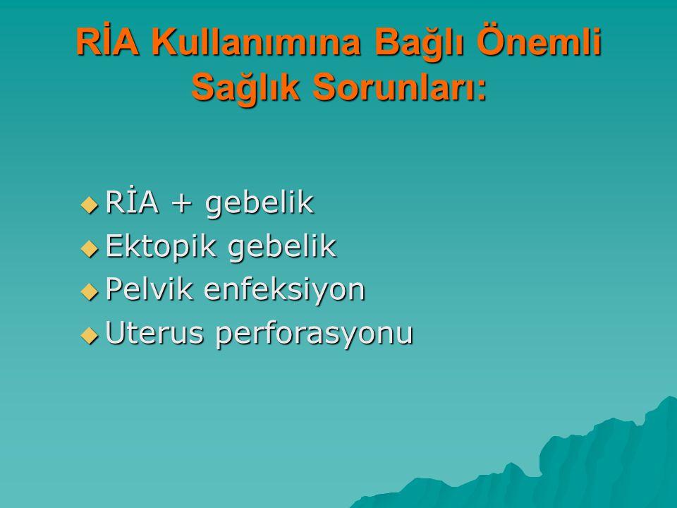 RİA Kullanımına Bağlı Önemli Sağlık Sorunları:  RİA + gebelik  Ektopik gebelik  Pelvik enfeksiyon  Uterus perforasyonu