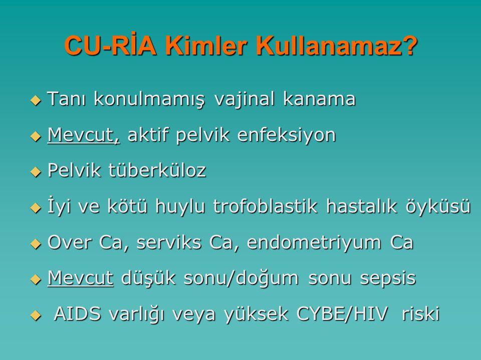 CU-RİA Kimler Kullanamaz?  Tanı konulmamış vajinal kanama  Mevcut, aktif pelvik enfeksiyon  Pelvik tüberküloz  İyi ve kötü huylu trofoblastik hast