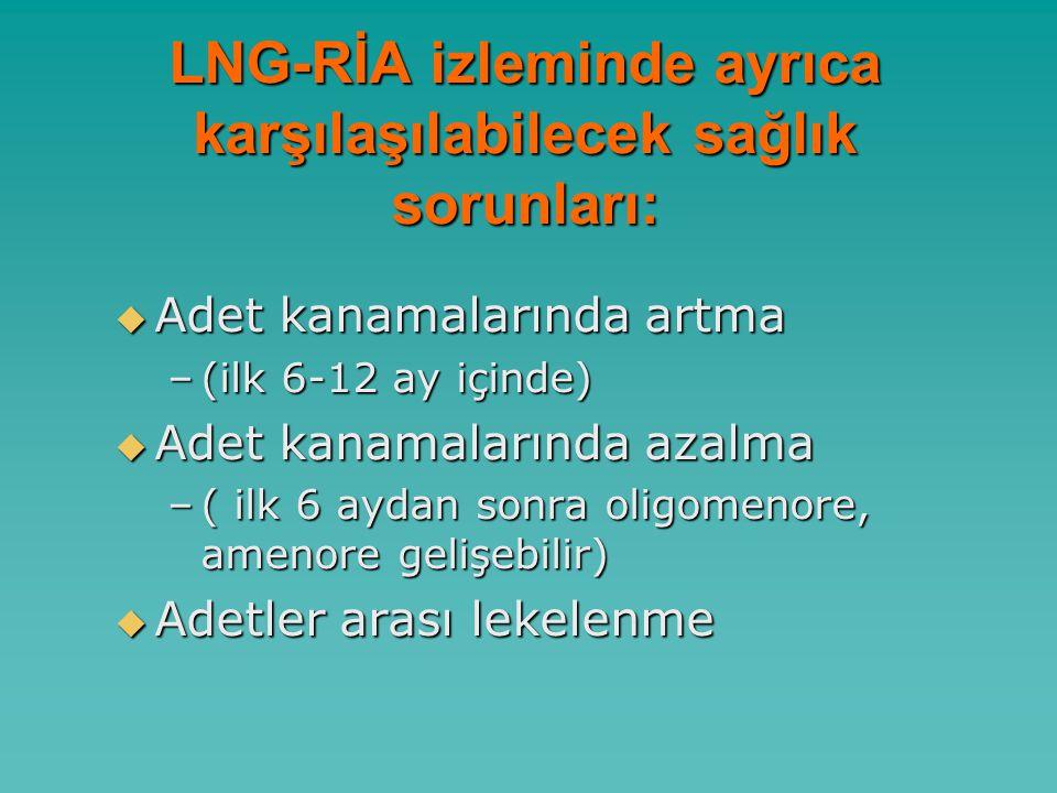 LNG-RİA izleminde ayrıca karşılaşılabilecek sağlık sorunları:  Adet kanamalarında artma –(ilk 6-12 ay içinde)  Adet kanamalarında azalma –( ilk 6 aydan sonra oligomenore, amenore gelişebilir)  Adetler arası lekelenme