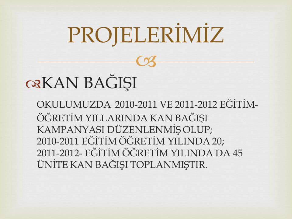   KAN BAĞIŞI OKULUMUZDA 2010-2011 VE 2011-2012 EĞİTİM- ÖĞRETİM YILLARINDA KAN BAĞIŞI KAMPANYASI DÜZENLENMİŞ OLUP; 2010-2011 EĞİTİM ÖĞRETİM YILINDA 20; 2011-2012- EĞİTİM ÖĞRETİM YILINDA DA 45 ÜNİTE KAN BAĞIŞI TOPLANMIŞTIR.