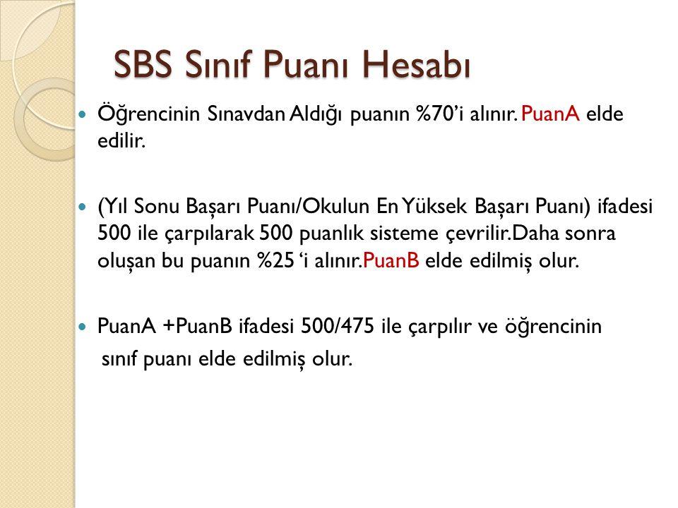 SBS Sınıf Puanı Hesabı Ö ğ rencinin Sınavdan Aldı ğ ı puanın %70'i alınır. PuanA elde edilir. (Yıl Sonu Başarı Puanı/Okulun En Yüksek Başarı Puanı) if