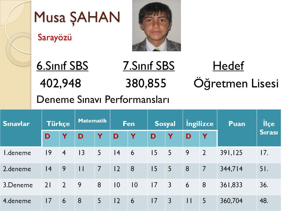 Musa ŞAHAN Sarayözü 6.Sınıf SBS 7.Sınıf SBS Hedef 402,948 380,855 Ö ğ retmen Lisesi Deneme Sınavı Performansları SınavlarTürkçe Matematik FenSosyal İ