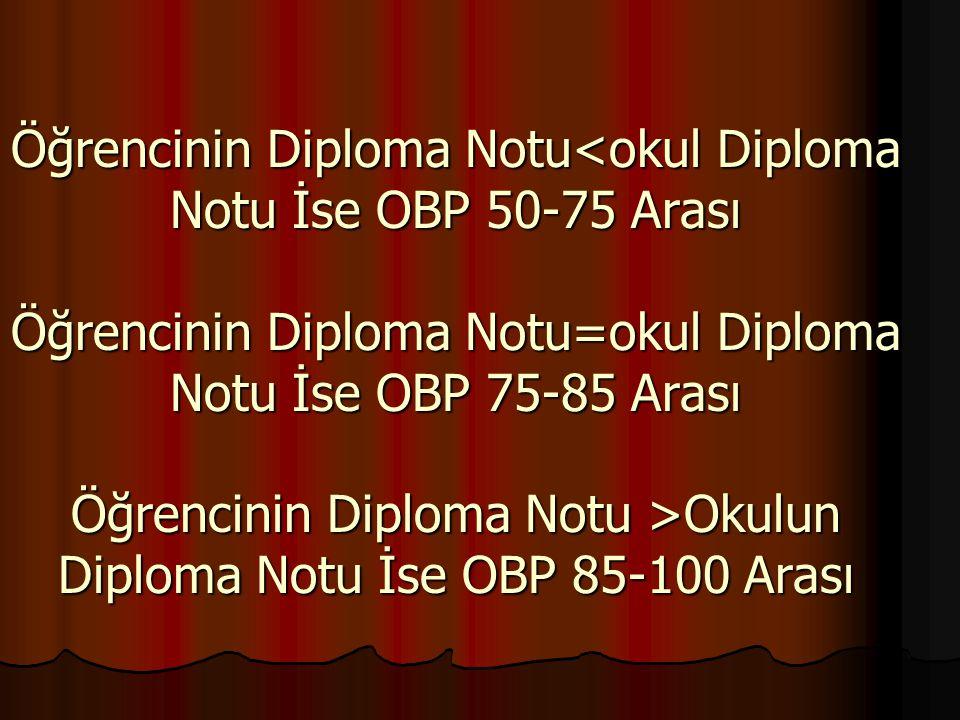 Öğrencinin Diploma Notu Okulun Diploma Notu İse OBP 85-100 Arası