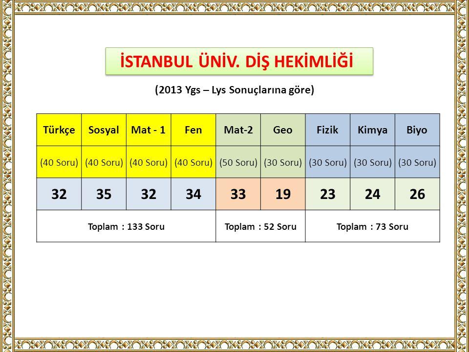 İSTANBUL ÜNİV.