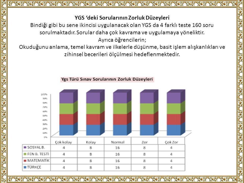 YGS 'deki Sorularının Zorluk Düzeyleri Bindiği gibi bu sene ikincisi uygulanacak olan YGS da 4 farklı teste 160 soru sorulmaktadır.