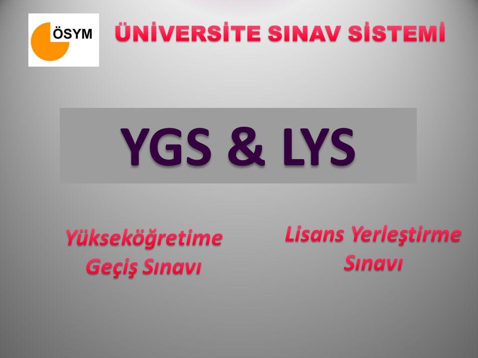 LYS 1LYS 2LYS 3LYS 4LYS 5 Matematik – Geometri Sınavı Test TürüSoru SayısıSüre Matematik5075 dk.