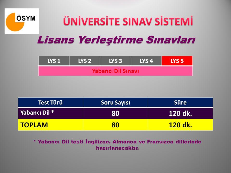 Lisans Yerleştirme Sınavları LYS 1LYS 2LYS 3LYS 4LYS 5 Yabancı Dil Sınavı Test TürüSoru SayısıSüre Yabancı Dil * 80120 dk. TOPLAM80120 dk. * Yabancı D